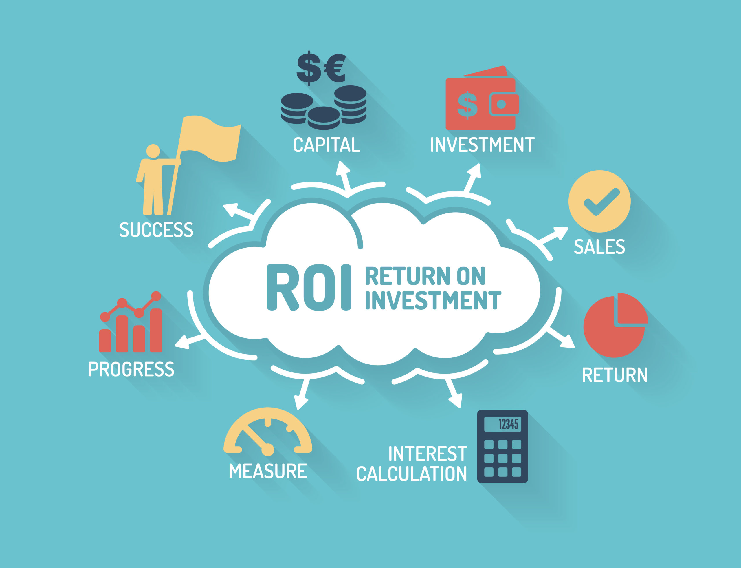 a marketing flywheel can boost your ROI